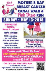 Mother's Day Breast Cancer Walk & Pink Dress Run